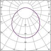 Abstrahlwinkel-120°