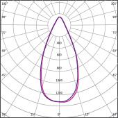 Abstrahlwinkel-50°