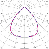 Abstrahlwinkel-90°