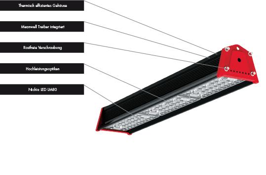 LED Hochregalstrahler im Detail
